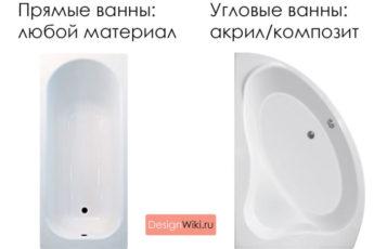 Угловая Ванна Размеры Стандартные и Маленькие для Акриловой и других